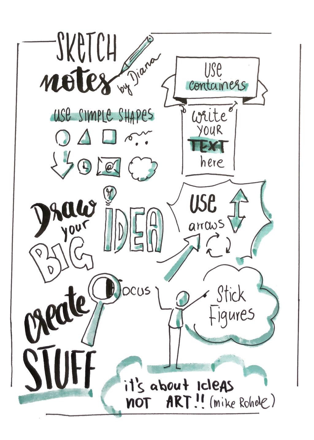 Visual Notes For Architects And Designers Pdf